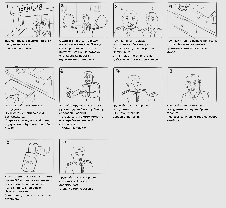 Конкурс на сценарии для рекламных роликов безалкогольных напитков фото f_6335d91c4acabd09.jpg