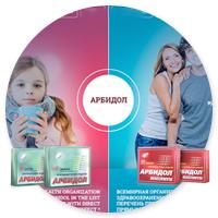 Арбидол - противовирусный препарат от гриппа и простуды