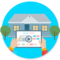 Дизайн сайта для системы управления умным домом Системы будущего