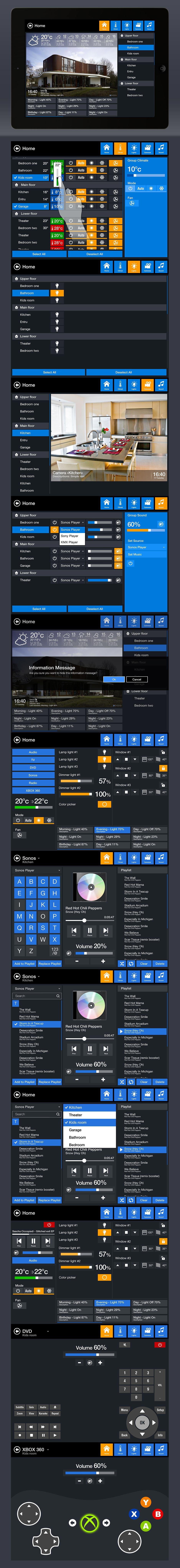 Умный дом Iridium | iPad