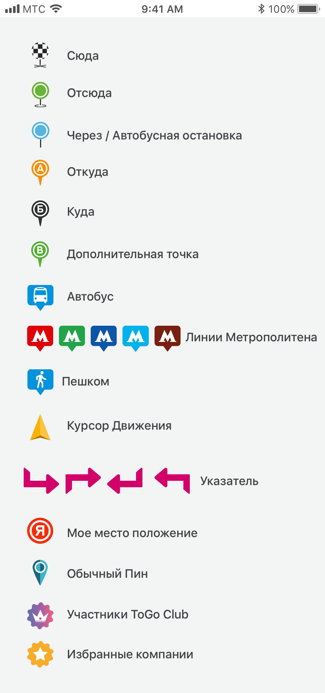 Иконки на карту. фото f_5465b04338681b31.jpg