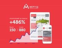 Поисковое продвижение сайта Мергуд