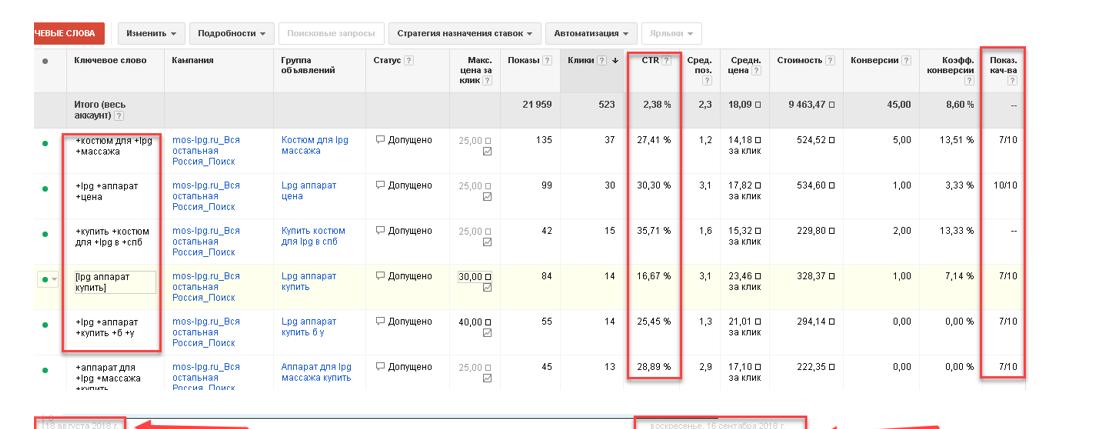 Рекламная кампания в  Google AdWords для магазина по продаже аппаратов для LPG массажа в Москве