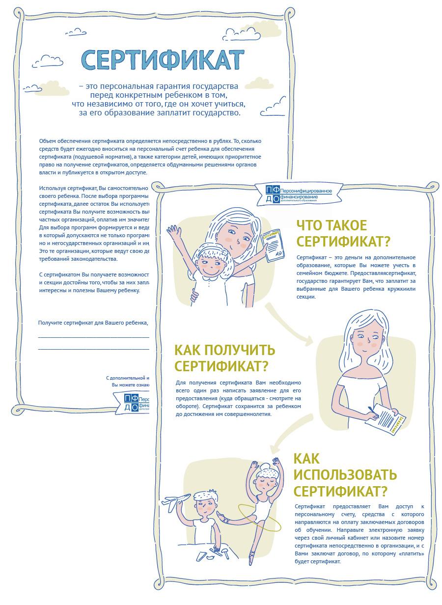 Листовка - сертификат