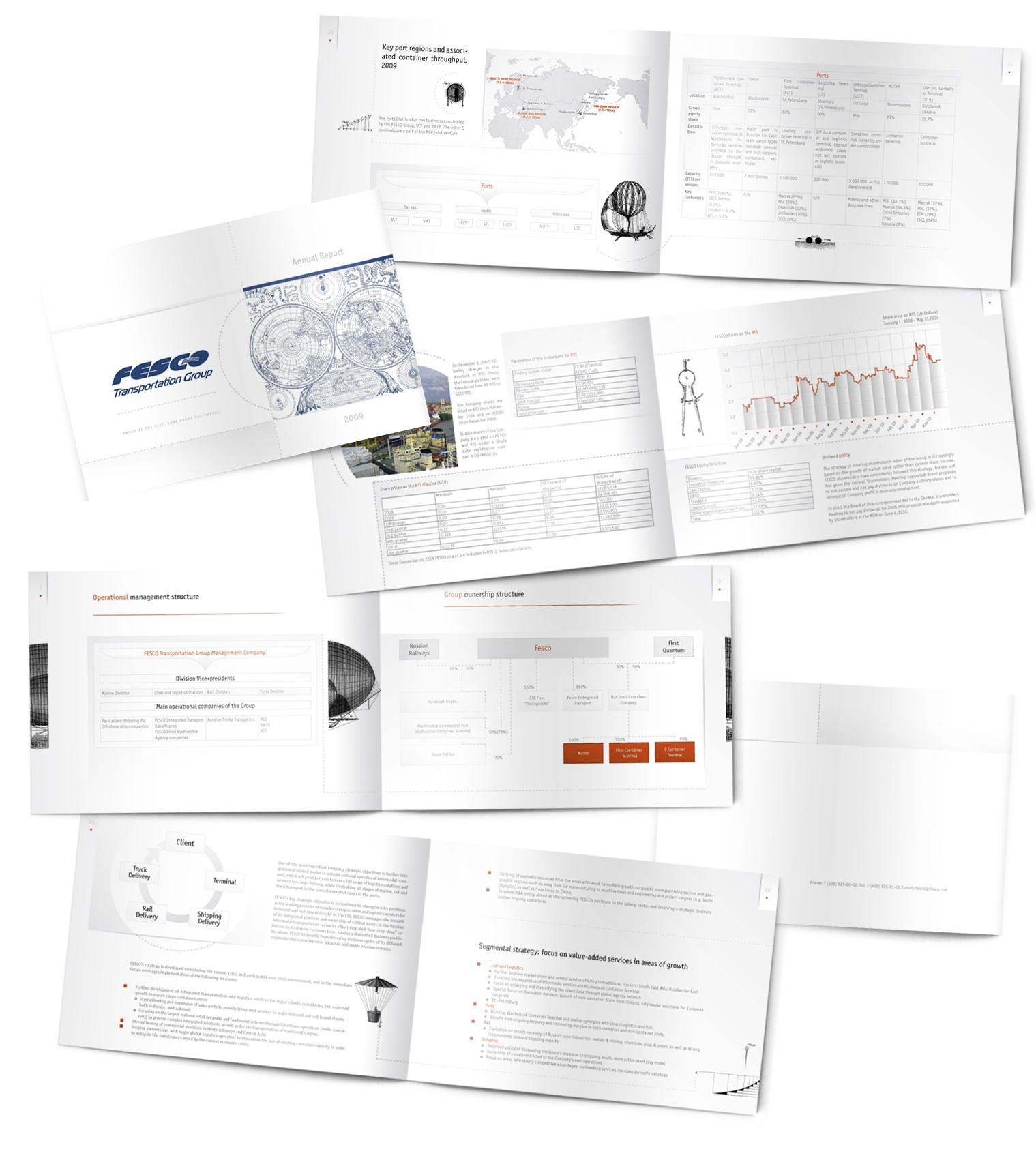 Дизайн и верстка годового отчета