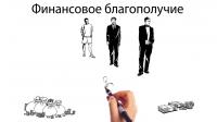 Рекламный ролик для FXFINPRO
