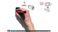 Digital Contact Marketing- Doodle video. Создание дудл видео.