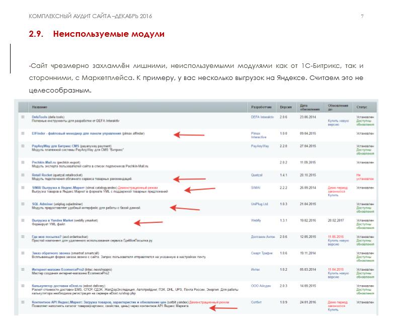 Технический аудит интернет-магазина на CMS Битрикс. ч1