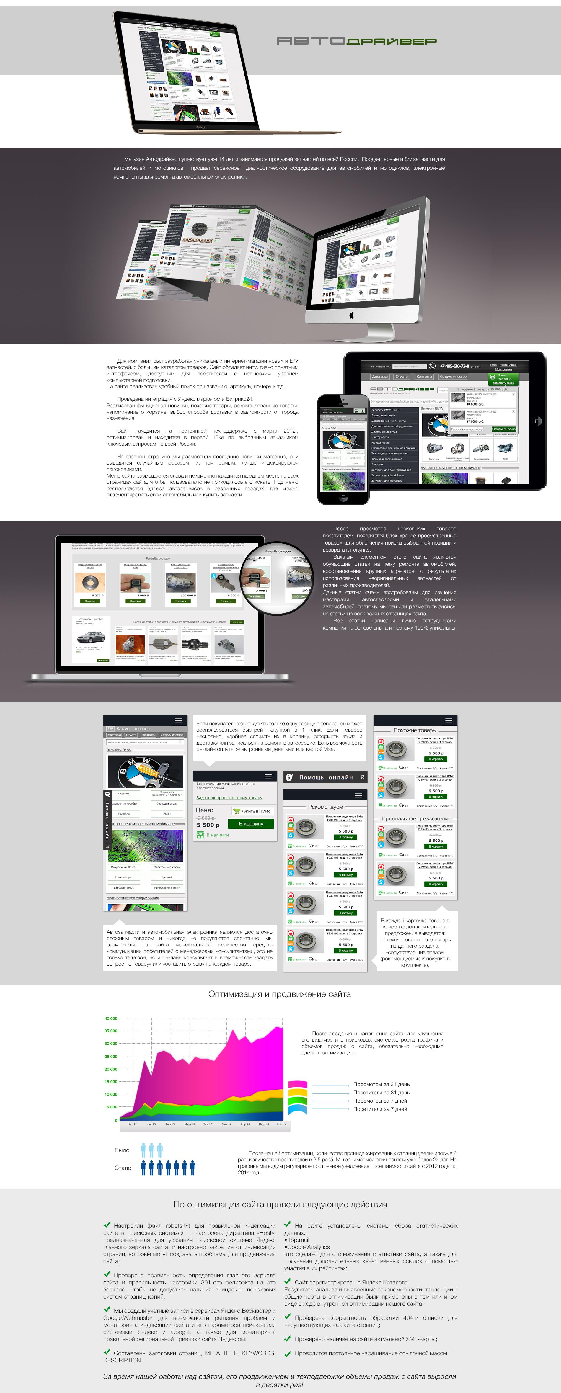 Адаптивный интернет-магазин автозапчастей (дизайн + программирование,1С Битрикс)