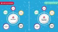 Инфографика под проект интеграции с Битрикс