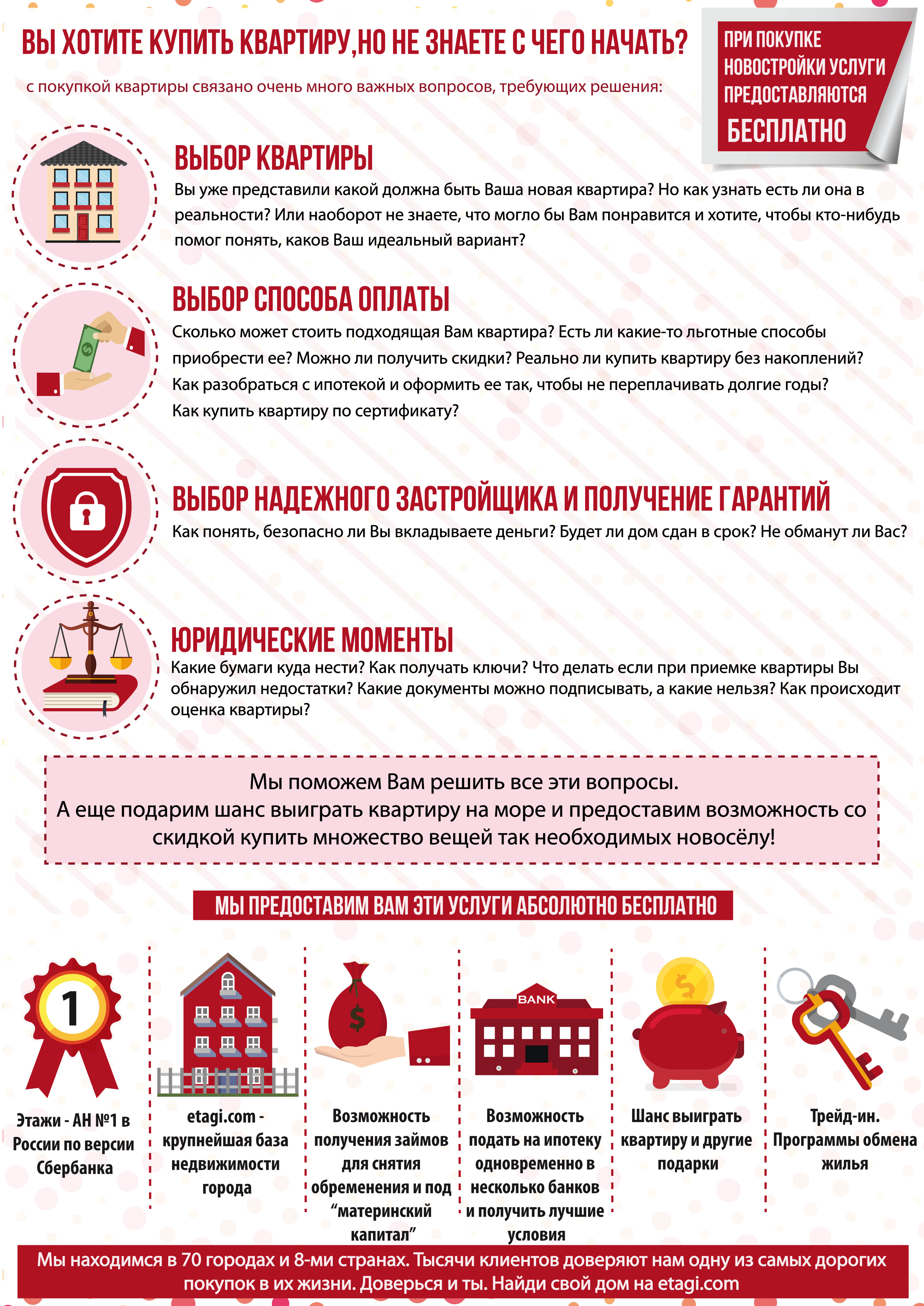 """Инфографика """"Этажи"""""""