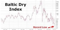 АНАЛИТИКА | ЛОГИСТИКА, Стагнация рынка металлургии и обвала Baltic Dry Index