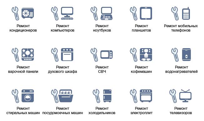 Иконки для сайта поиска ремонтных сервисов.