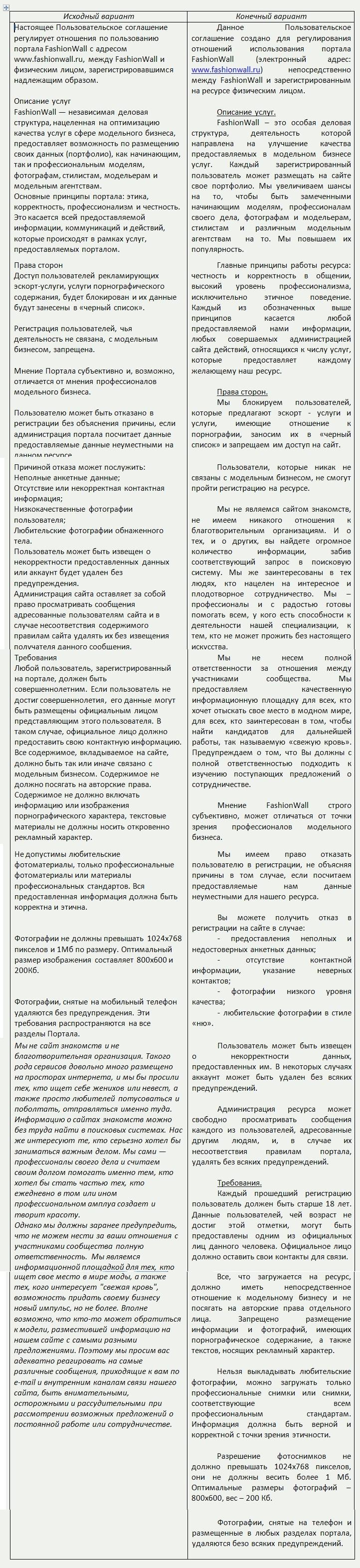 Пользовательское соглашение для портала