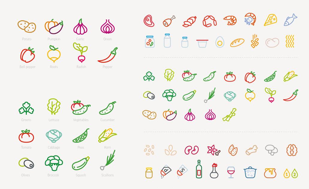 Иконки продуктов для он-лайн сервиса рецептов