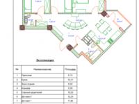 Разработаю план расстановки мебели и оборудования для вашей квартиры, дома,...