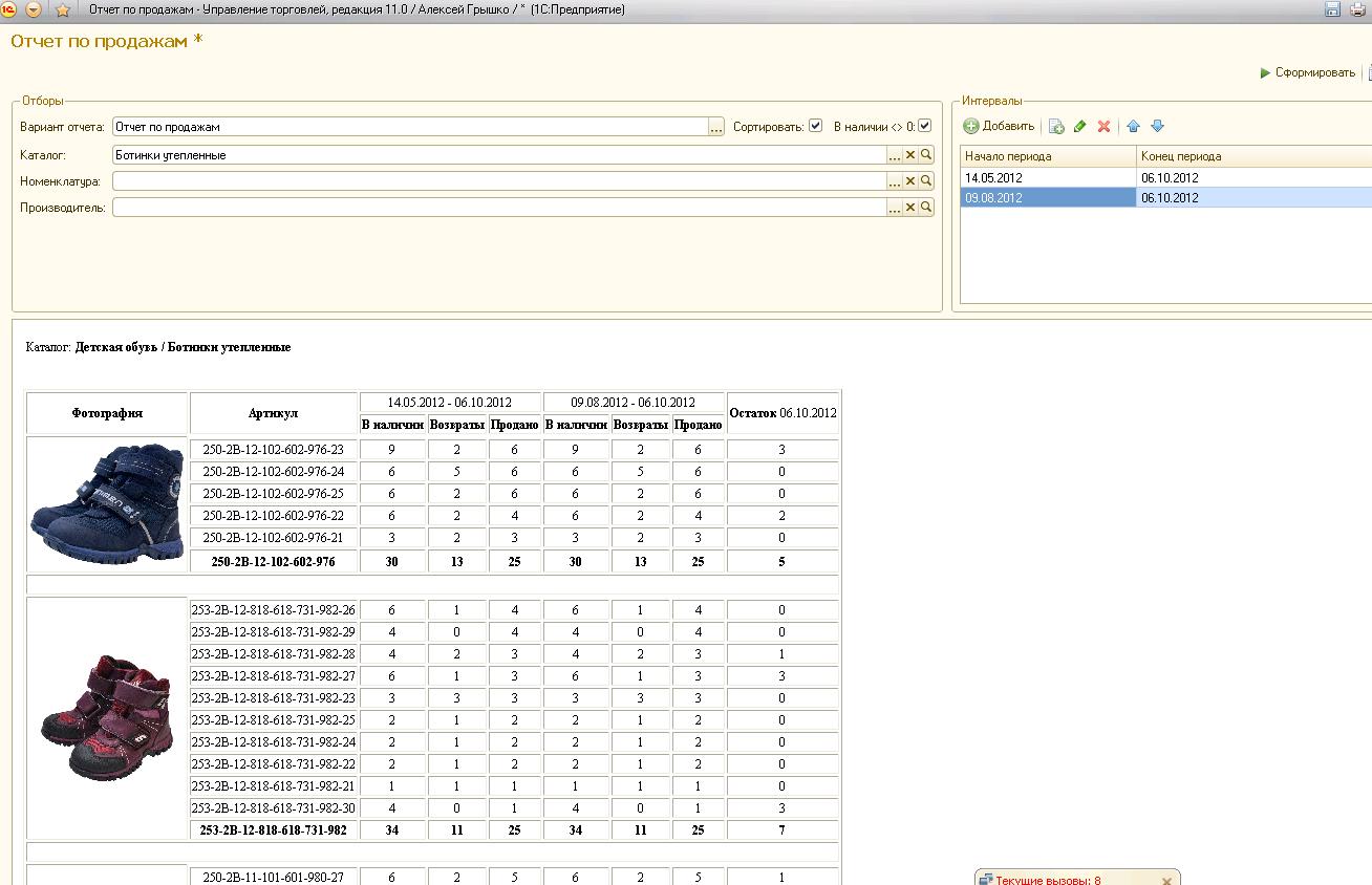 Отчет по продажам в HTML c изображениями