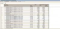 Отчет «Просроченная задолженность» для «Управление торговлей 10.3»
