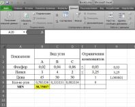 Excel Поиск решения – сделать задачу