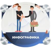 Промо ролик сервиса РПФ