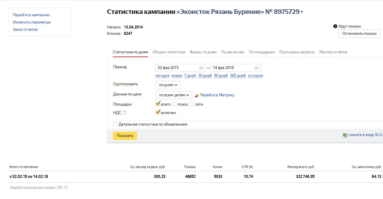 Настройка яндекс директ, РСЯ, адвордс для буровой компании