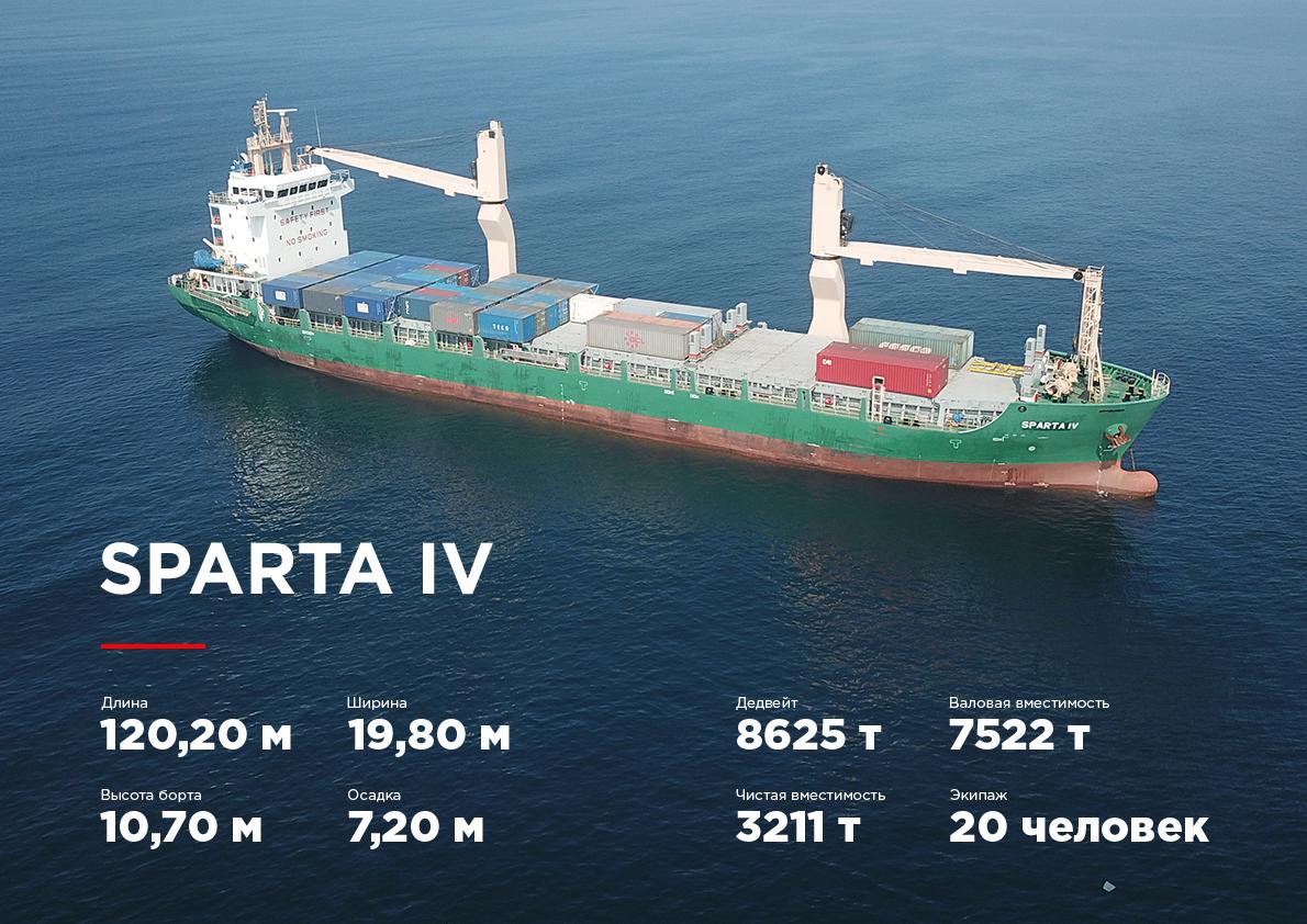 Инфографика для журнала о новом корабле компании фото f_1405b69dcc1a8b17.jpg