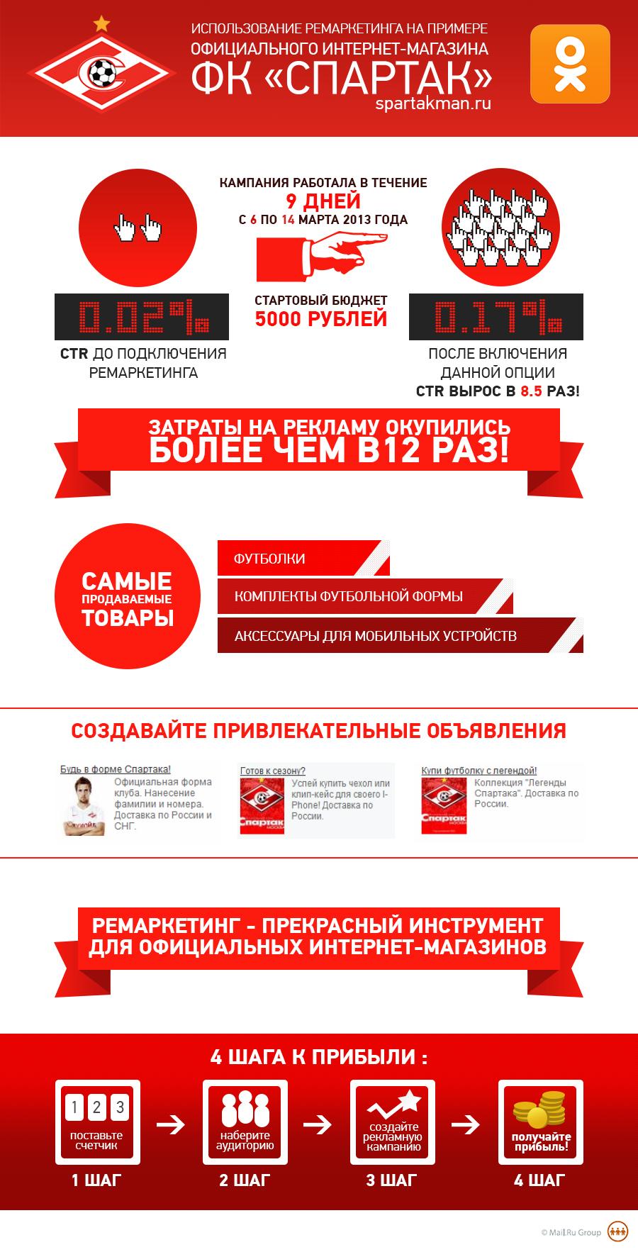 Одноклассники инфографика - 4