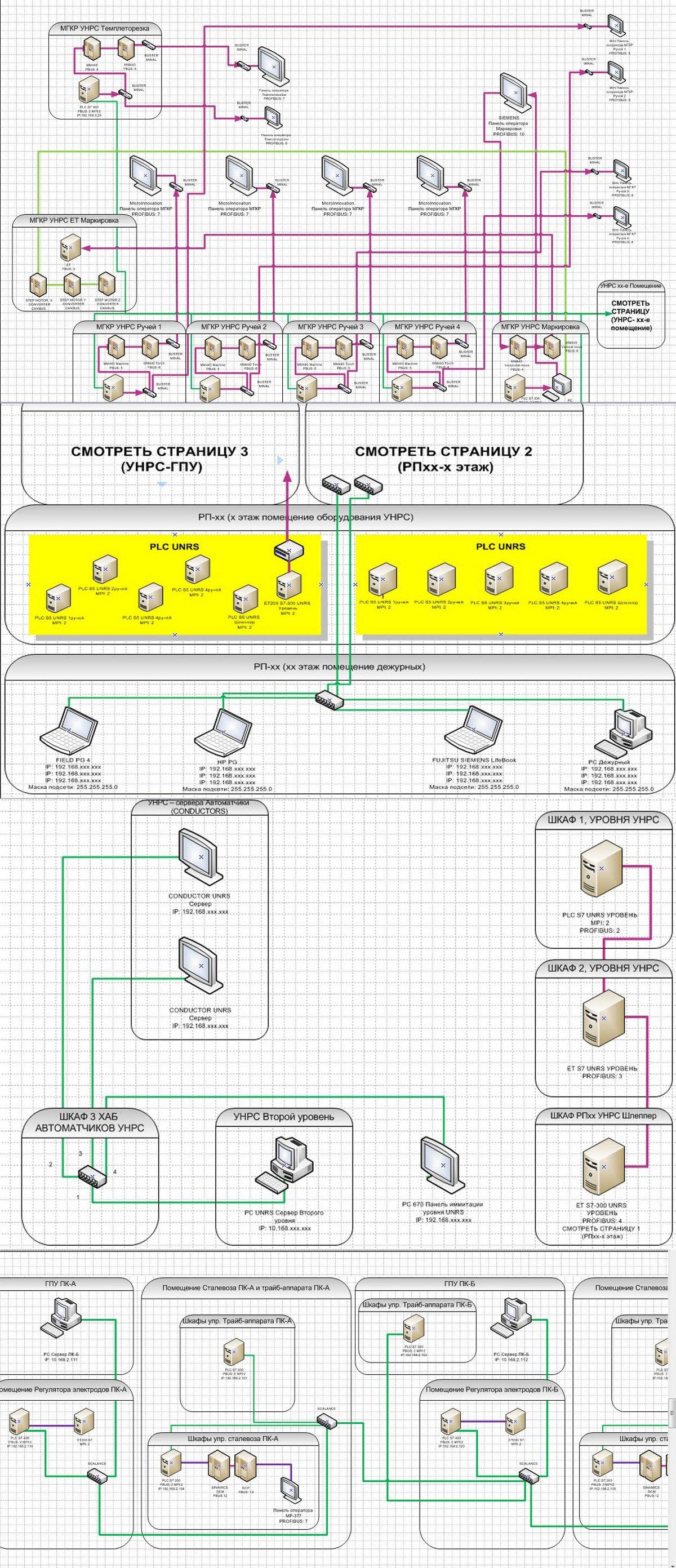 Доработка локальной сети