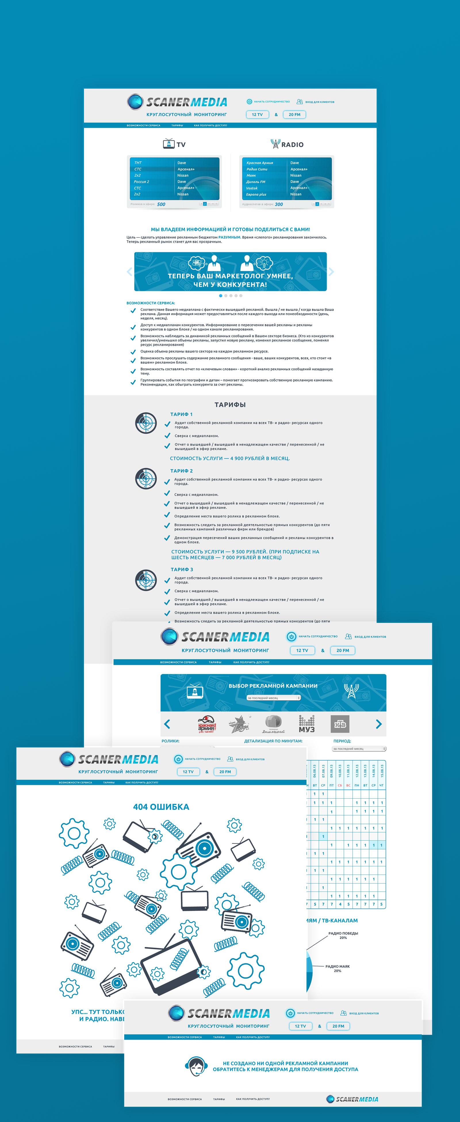 Дизайн сайта SCANER-MEDIA