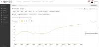 SEO-оптимизация интернет-магазина по продаже старинных гравюр