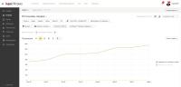 SEO-оптимизация сайта услуг сертификации продукции