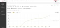SEO-продвижение сайта по продаже медицинского оборудования