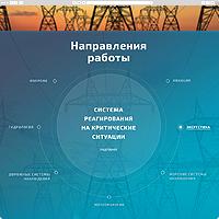 """Верстка cайта компании """"Геоинформационные системы Украины"""""""
