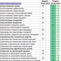 SportCover.ru