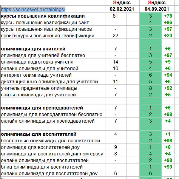 SolnceSvet.ru