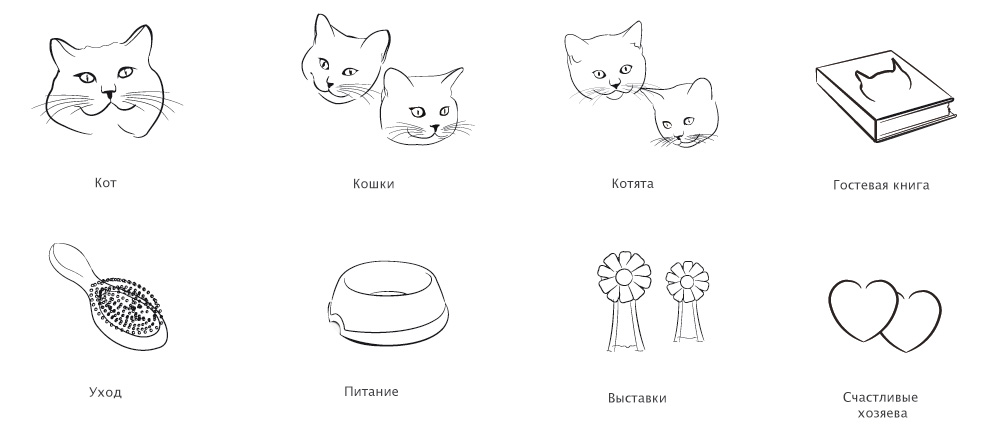 Иконки для сайта питомника британскийх кошек