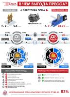 """Инфографика """"Балта Металлс"""""""