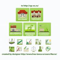 Иконки для сайта продажи недвижимости