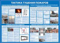 """Плакат """"Тушение пожаров"""""""