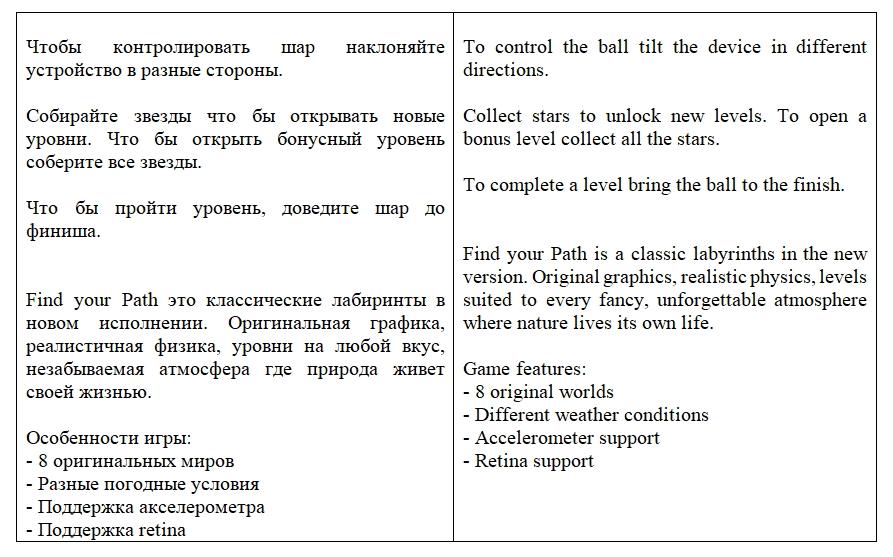 Перевод правил игры-лабиринта, Рус-Анг