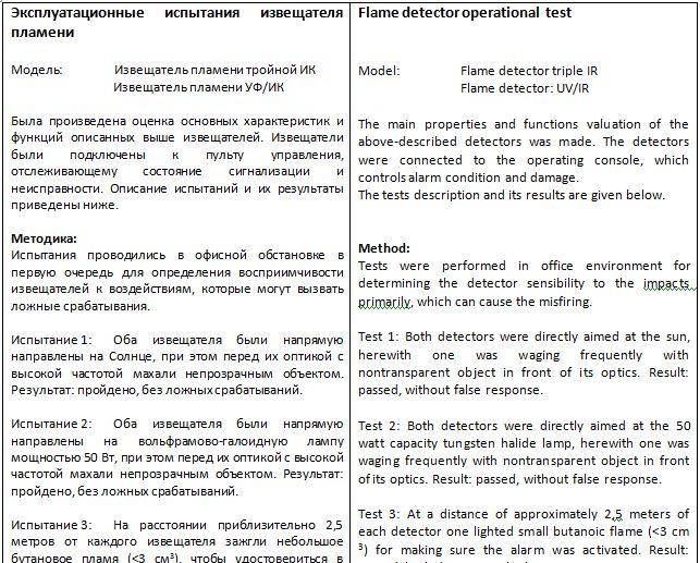 Эксплуатационные испытания извещателя пламени (рус-анг)