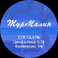(Yandex Direct) Контекст для серии лендингов. ТурМалин