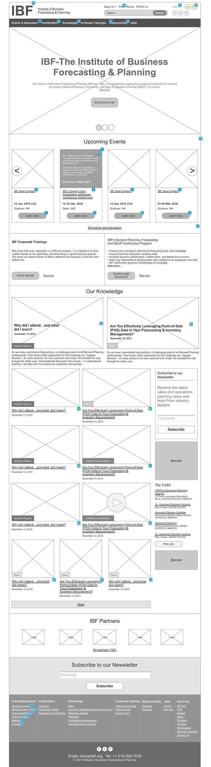 IBF - Institute of Busines Forecasting & Planning (20+ страниц)