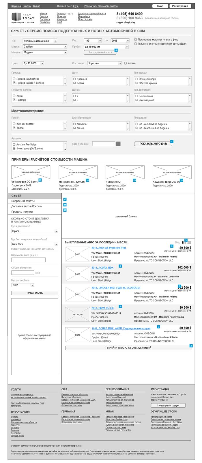 Проектирование раздела по продаже автомобилей с аукцинов для shopotam.ru (ex.ebaytoday) (9+ страниц)