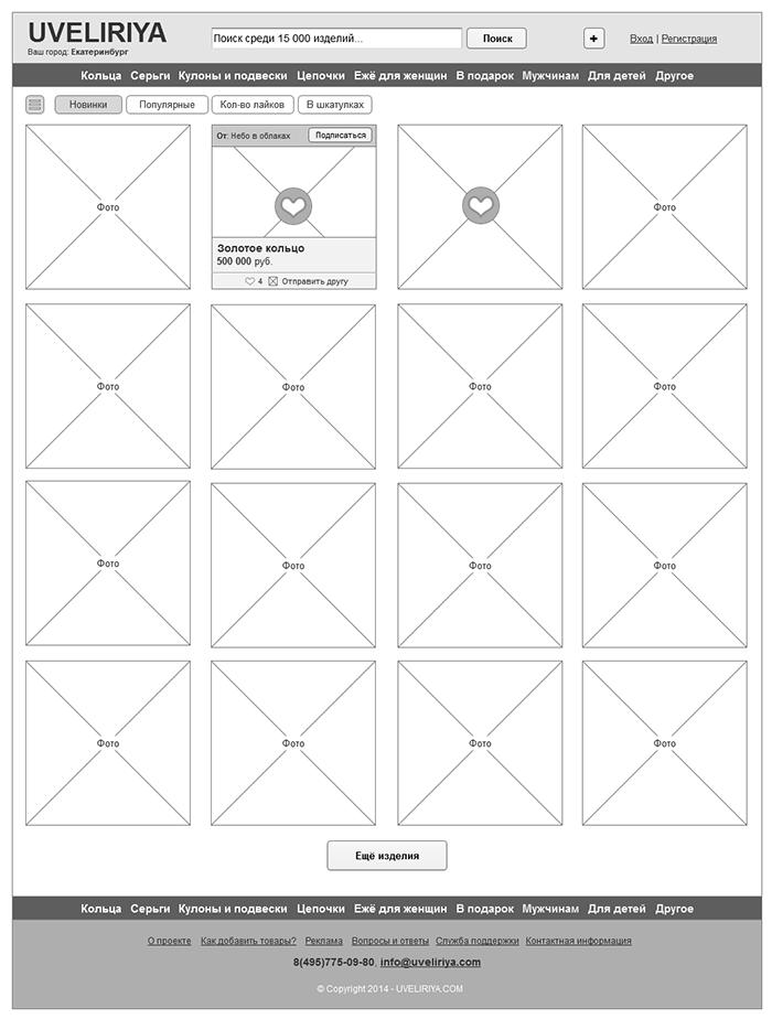 Проектировка страниц пользовательской части (Агрегатор ювелирных украшений) (30+ страниц)