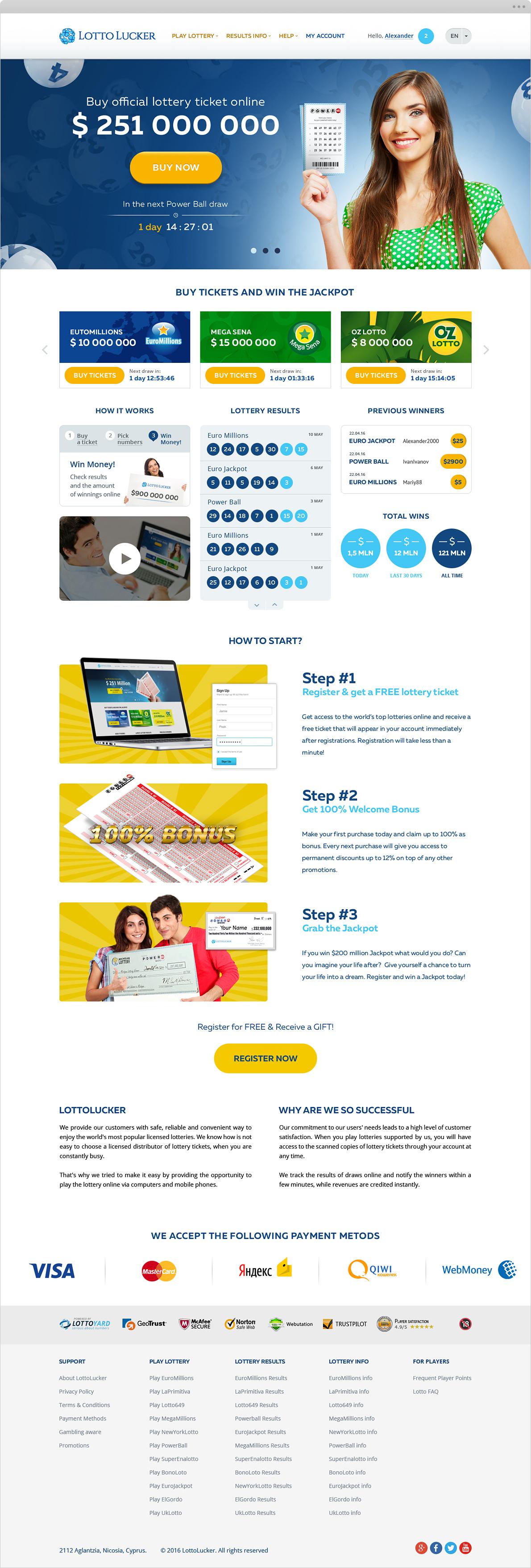Разработка сайта под ключ Lottolucker.com