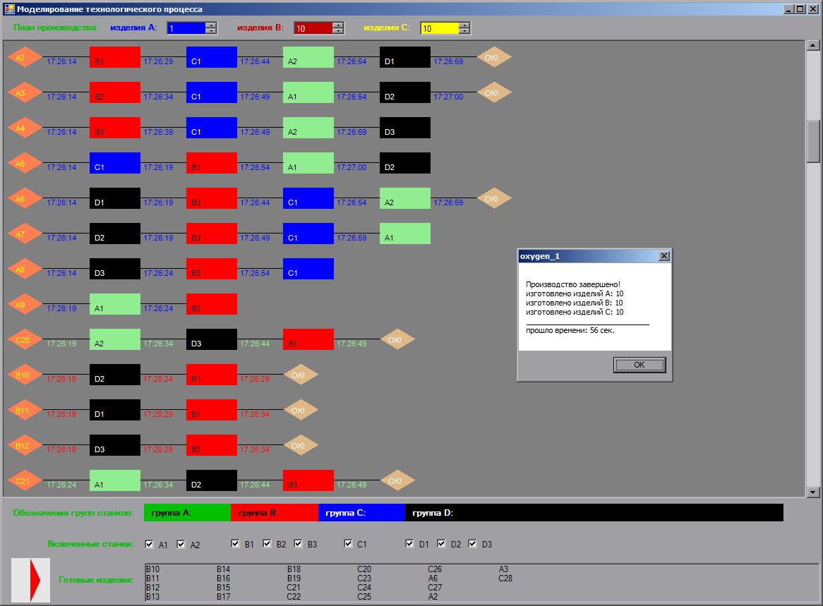 Многопоточное приложение с графической составляющей