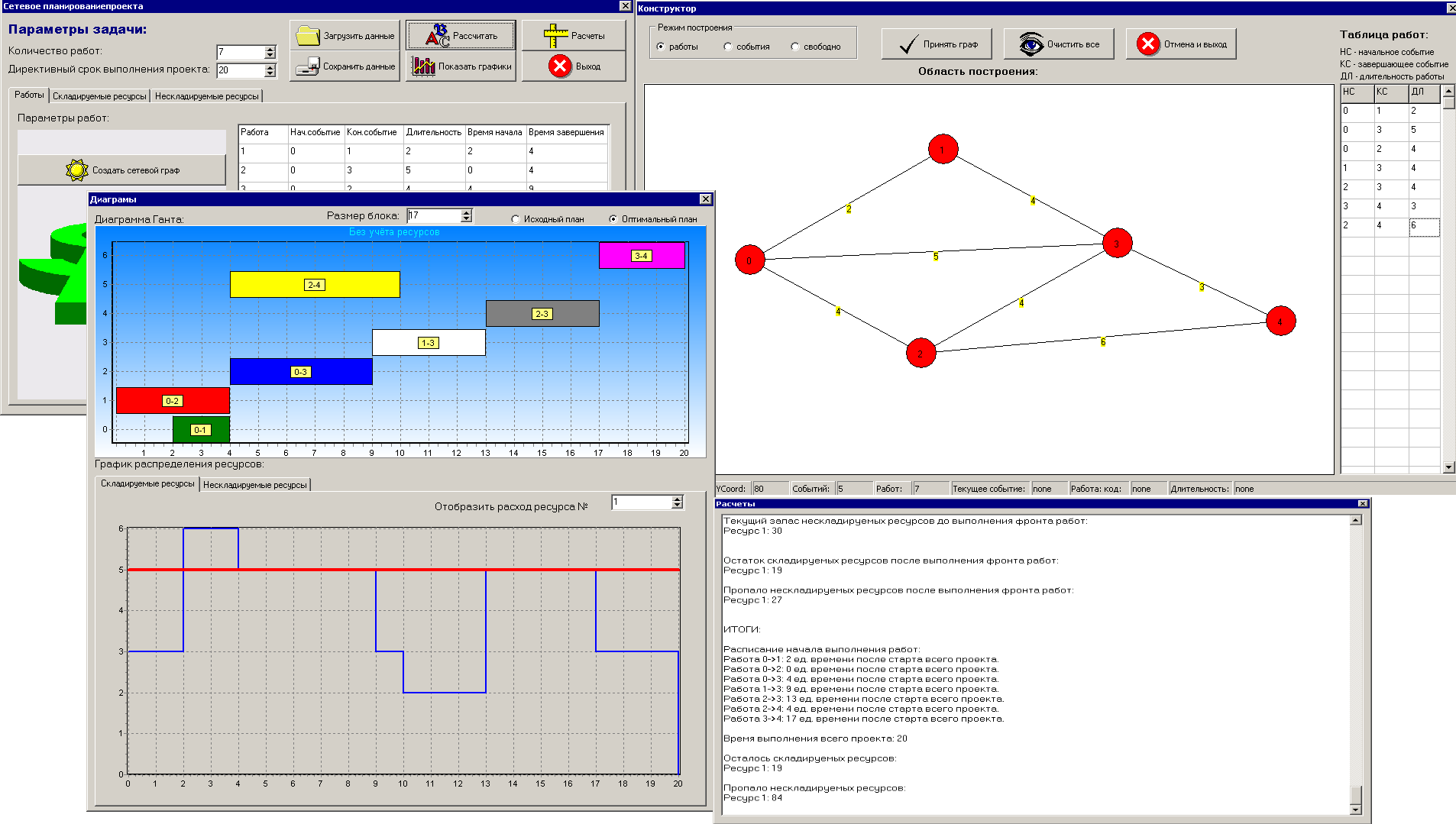 Планирование сетевого проекта
