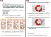 Анализ рынка пляжных клубов, 2013
