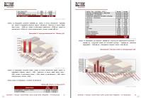 Бизнес-план компании по производству шоколада, 2013